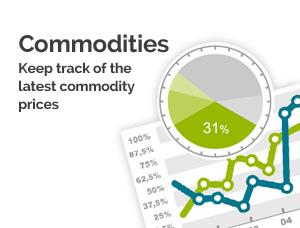 Commodities